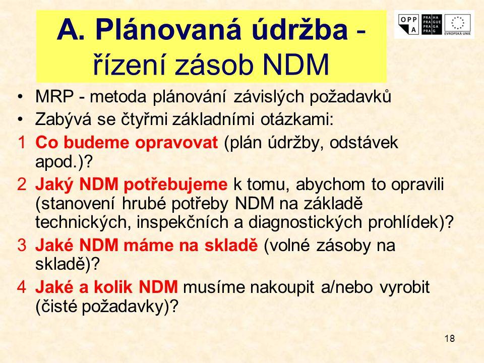 18 A. Plánovaná údržba - řízení zásob NDM MRP - metoda plánování závislých požadavků Zabývá se čtyřmi základními otázkami: 1Co budeme opravovat (plán