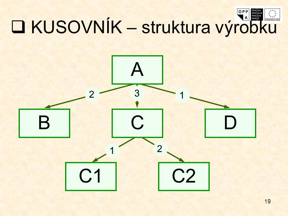 19  KUSOVNÍK – struktura výrobku A BCD C2C1 12312