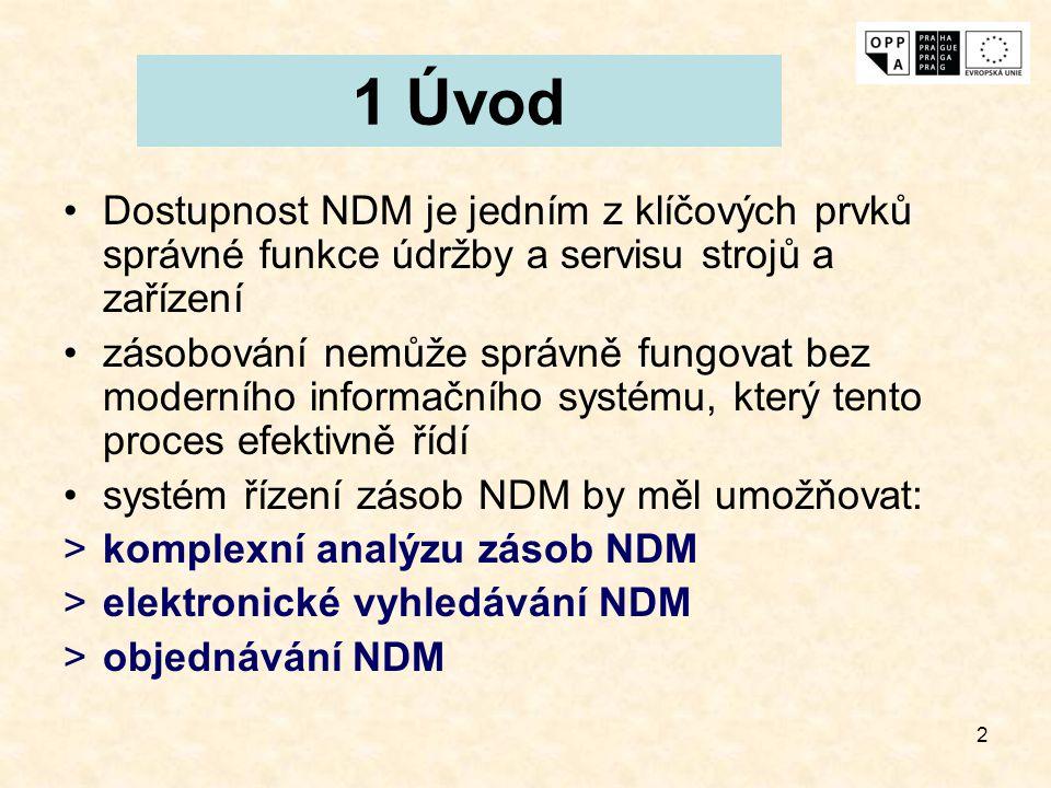 2 1 Úvod Dostupnost NDM je jedním z klíčových prvků správné funkce údržby a servisu strojů a zařízení zásobování nemůže správně fungovat bez moderního