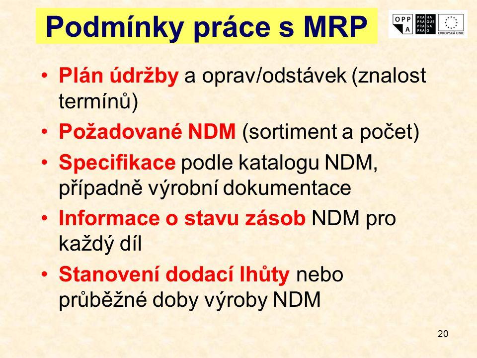 20 Podmínky práce s MRP Plán údržby a oprav/odstávek (znalost termínů) Požadované NDM (sortiment a počet) Specifikace podle katalogu NDM, případně výr