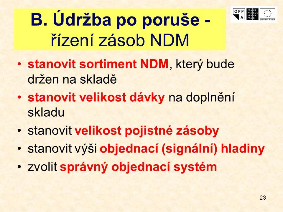 23 B. Údržba po poruše - řízení zásob NDM stanovit sortiment NDM, který bude držen na skladě stanovit velikost dávky na doplnění skladu stanovit velik
