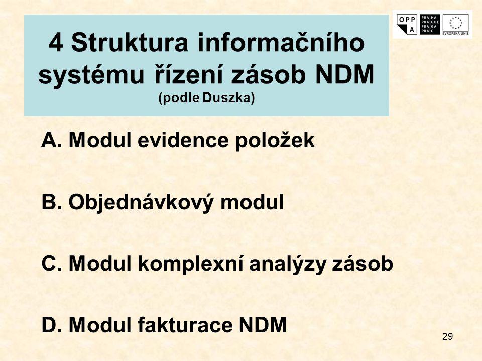29 4 Struktura informačního systému řízení zásob NDM (podle Duszka) A. Modul evidence položek B. Objednávkový modul C. Modul komplexní analýzy zásob D