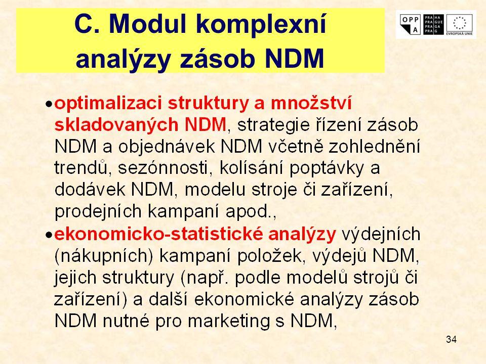 34 C. Modul komplexní analýzy zásob NDM