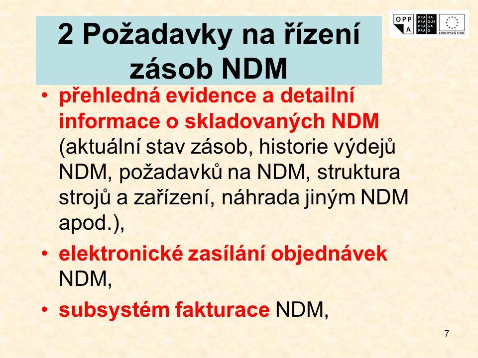 8 Požadavky na řízení zásob NDM - pokračování podpora komplexní analýzy zásob NDM (optimalizace struktury, množství, strategie řízení zásob NDM, vyhodnocování efektivity skladu apod.), propojení s ostatními programy údržbářského útvaru (elektronický katalog NDM, informace o proudech poruch a obnov, diagnostické programy upřesňující požadavky na NDM, programy opravárenských postupů specifikující požadavky na NDM, finanční programy atd.)