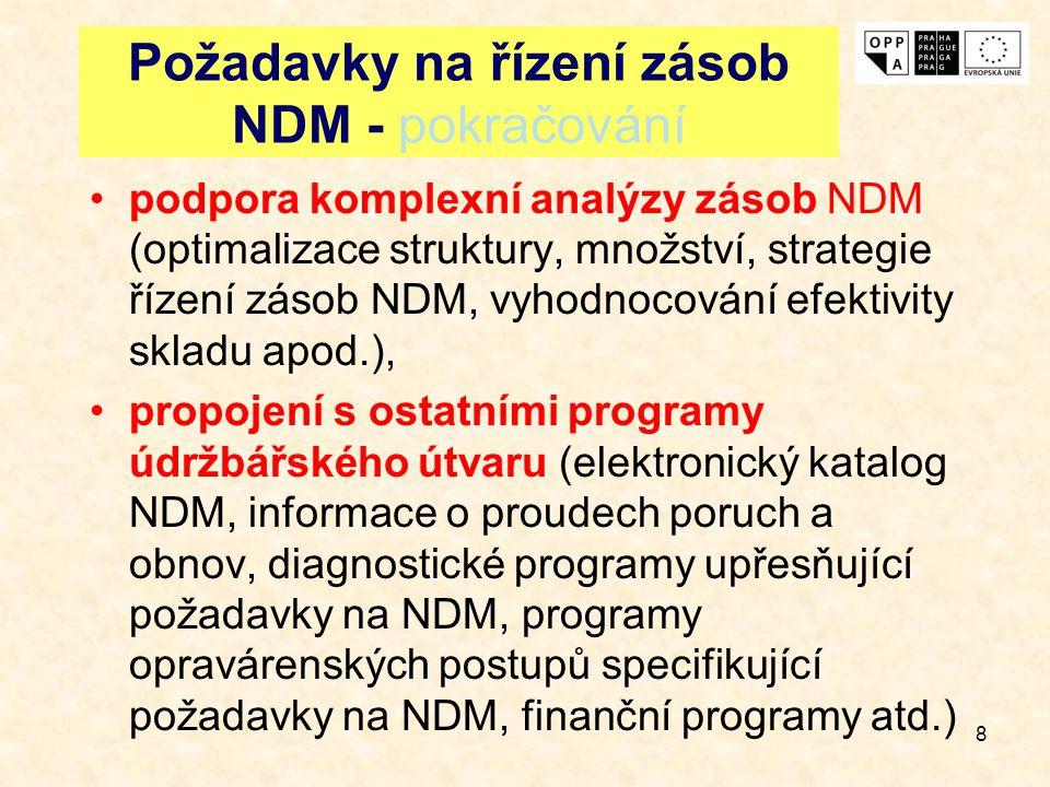 9 Požadavky na řízení zásob NDM - pokračování on-line připojení na globální informační síť dodavatelů NDM (zjišťování technických informací ohledně NDM, jejich dostupnosti apod.), kompatibilita s ostatními spolupracujícími systémy aj.