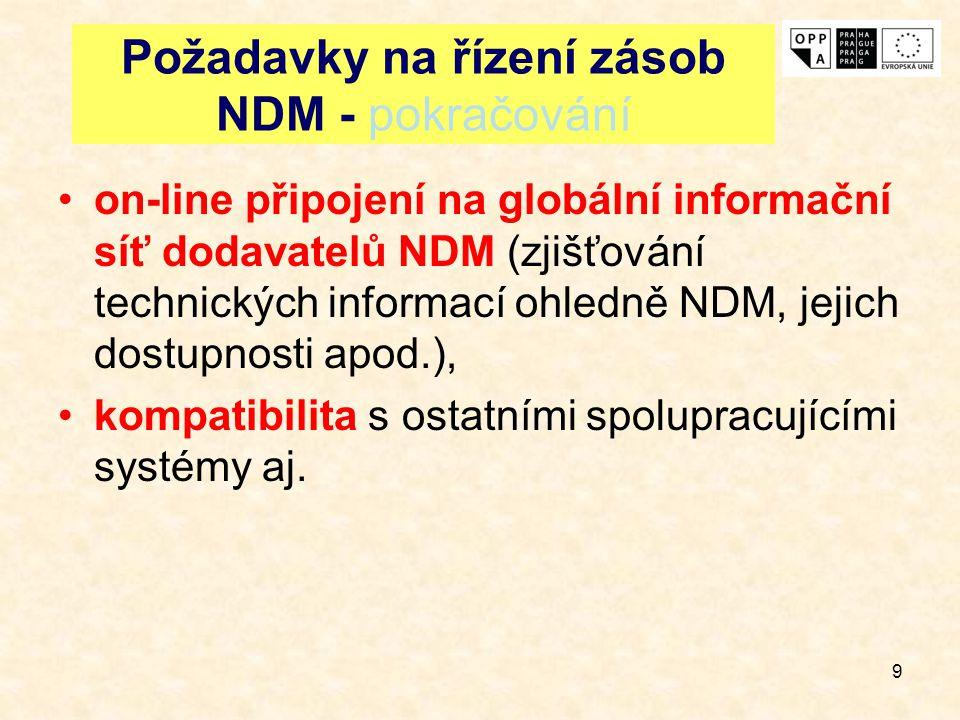 9 Požadavky na řízení zásob NDM - pokračování on-line připojení na globální informační síť dodavatelů NDM (zjišťování technických informací ohledně ND