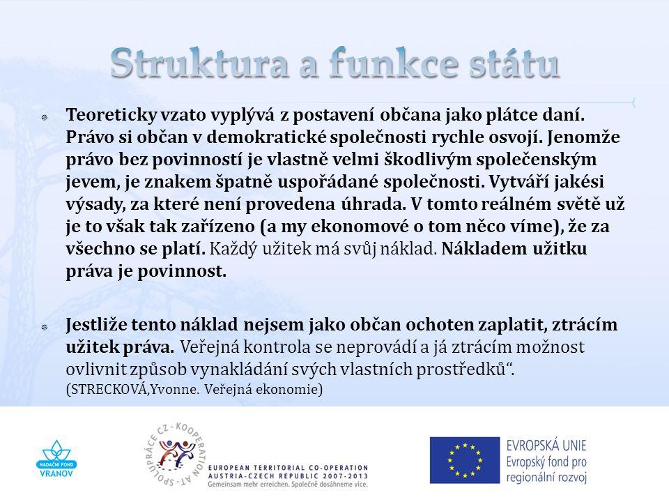 Základním pilířem současného demokratického státu je ústava ČR.