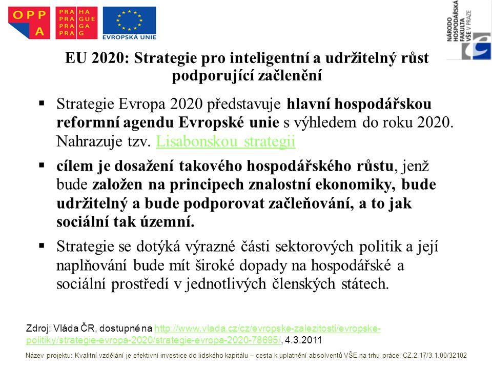 EU 2020: Strategie pro inteligentní a udržitelný růst podporující začlenění   Strategie Evropa 2020 představuje hlavní hospodářskou reformní agendu Evropské unie s výhledem do roku 2020.