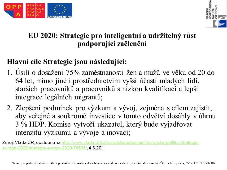 EU 2020: Strategie pro inteligentní a udržitelný růst podporující začlenění Hlavní cíle Strategie jsou následující: 1.