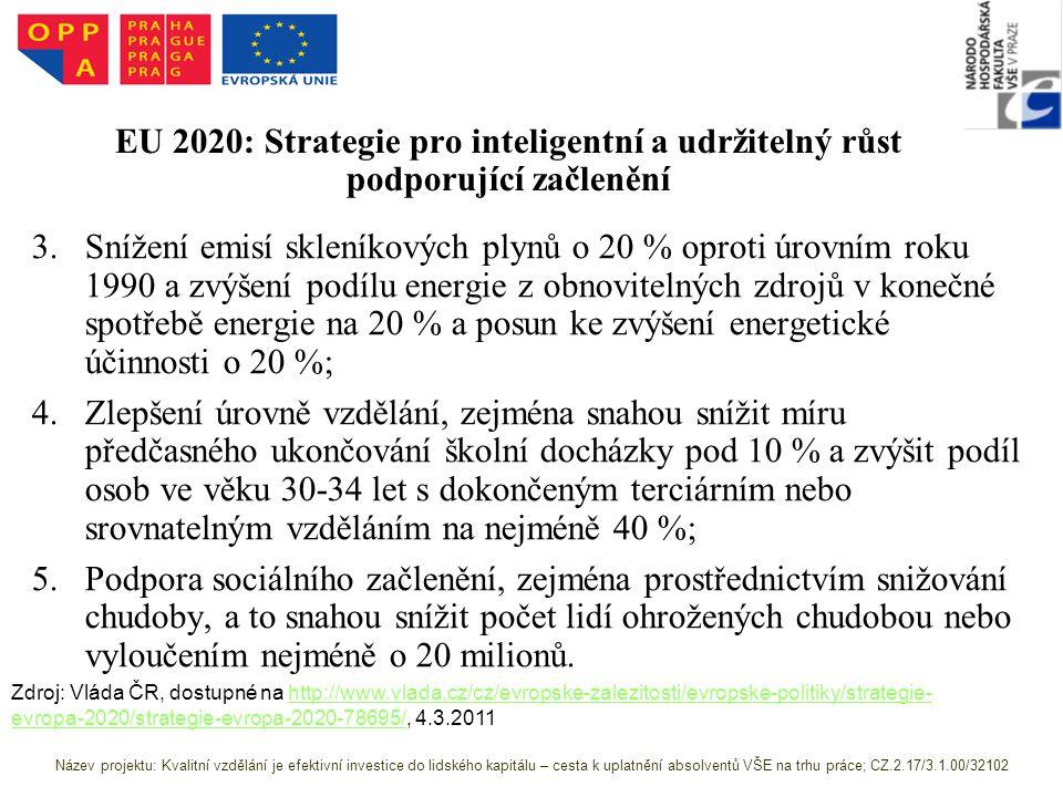 EU 2020: Strategie pro inteligentní a udržitelný růst podporující začlenění 3.