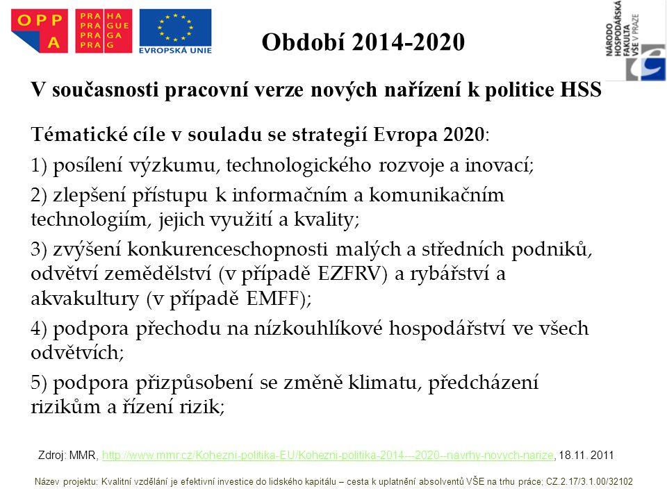 Období 2014-2020 Zdroj: MMR, http://www.mmr.cz/Kohezni-politika-EU/Kohezni-politika-2014---2020--navrhy-novych-narize, 18.11.