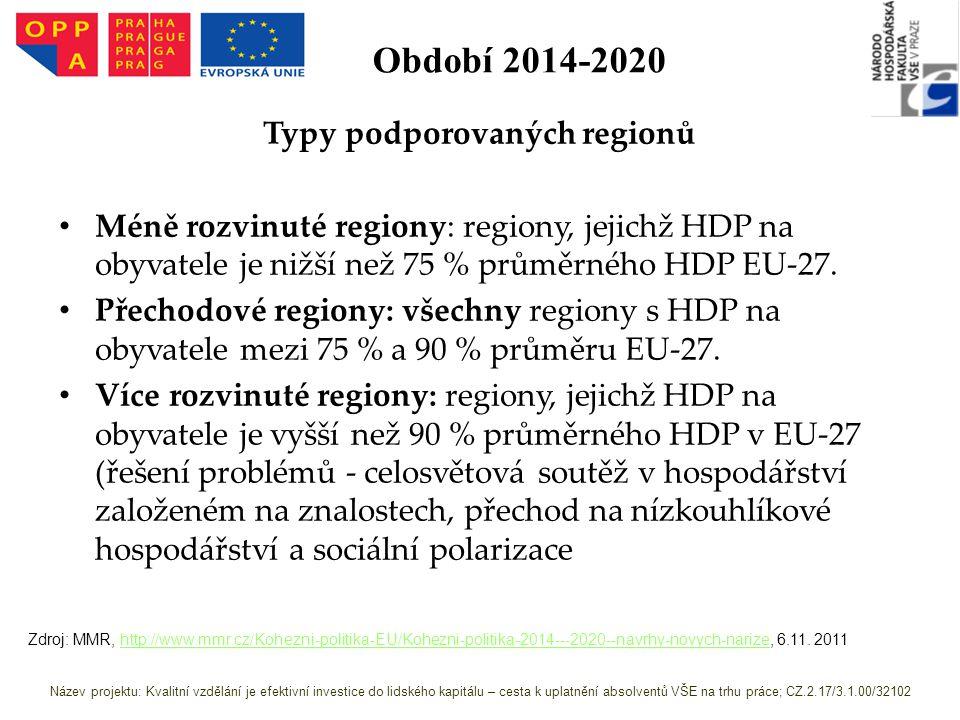 Období 2014-2020 Zdroj: MMR, http://www.mmr.cz/Kohezni-politika-EU/Kohezni-politika-2014---2020--navrhy-novych-narize, 6.11.