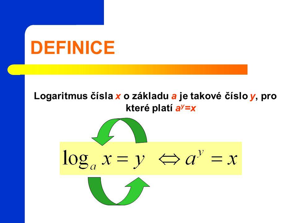 DEFINICE Logaritmus čísla x o základu a je takové číslo y, pro které platí a y =x