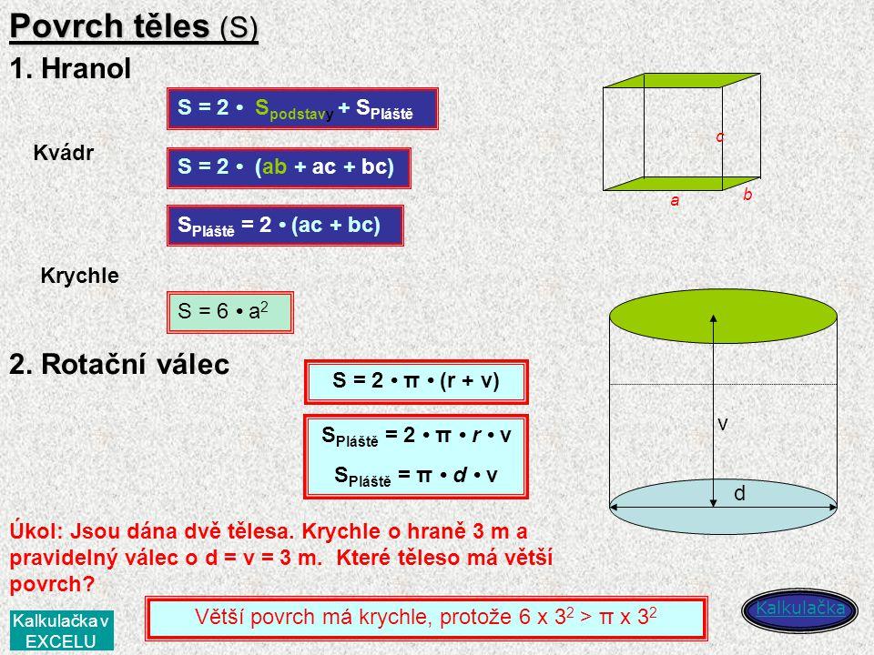 Povrch těles (S) 1. Hranol a b c S = 2 S podstavy + S Pláště S = 2 (ab + ac + bc) S Pláště = 2 (ac + bc) Kvádr Krychle S = 6 a 2 2. Rotační válec d v