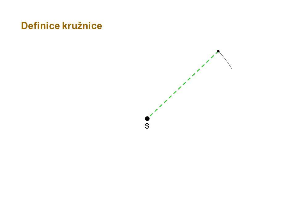 S r k Středová rovnice kružnice S[0;0] x y