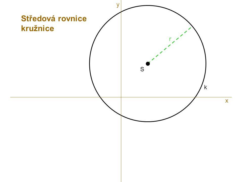 S r k x y Středová rovnice kružnice