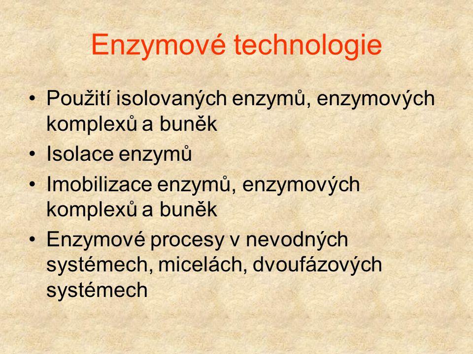 Historie poznání enzymů 18 století: trávicí účinek žaludeční šťávy 1878: KŰHNE  zavedl název ENZYM (En Zyme - v kvasnicích) 1897 - BUCHNER - extrakt