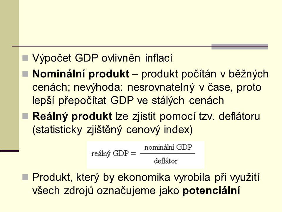 Výpočet GDP ovlivněn inflací Nominální produkt – produkt počítán v běžných cenách; nevýhoda: nesrovnatelný v čase, proto lepší přepočítat GDP ve stálý