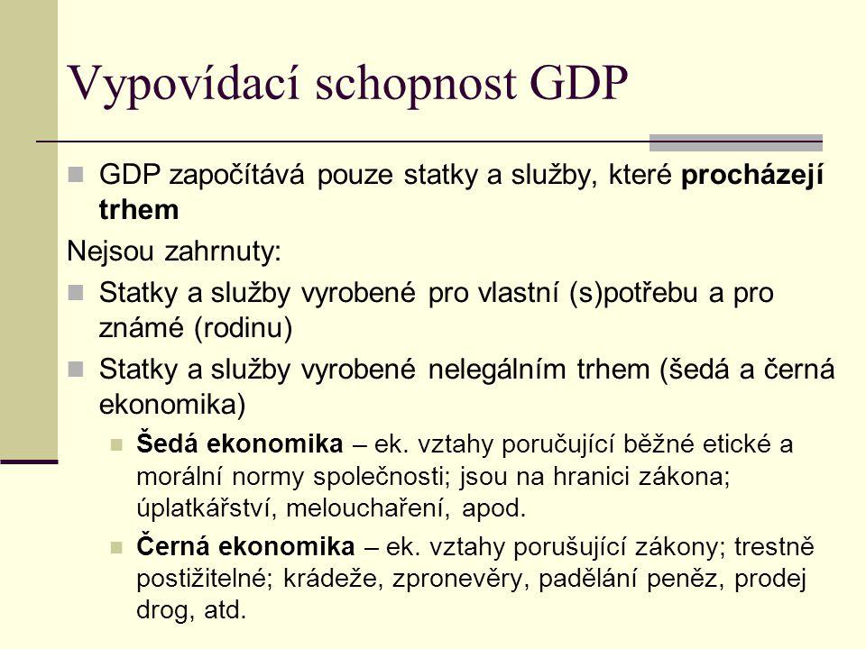 Vypovídací schopnost GDP GDP započítává pouze statky a služby, které procházejí trhem Nejsou zahrnuty: Statky a služby vyrobené pro vlastní (s)potřebu