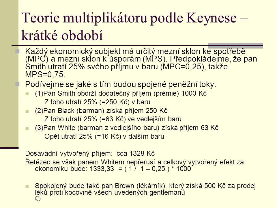 Teorie multiplikátoru podle Keynese – krátké období Každý ekonomický subjekt má určitý mezní sklon ke spotřebě (MPC) a mezní sklon k úsporám (MPS). Př