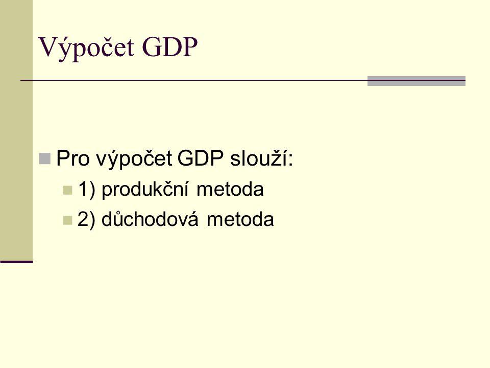 Výpočet GDP Pro výpočet GDP slouží: 1) produkční metoda 2) důchodová metoda