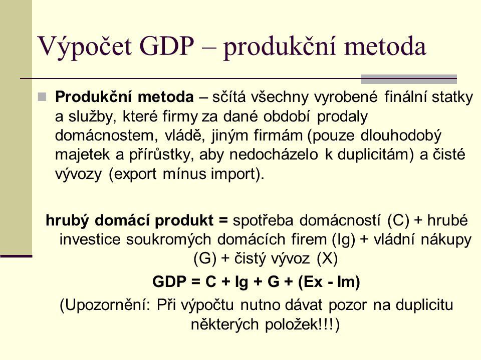 Výpočet GDP – produkční metoda Produkční metoda – sčítá všechny vyrobené finální statky a služby, které firmy za dané období prodaly domácnostem, vlád