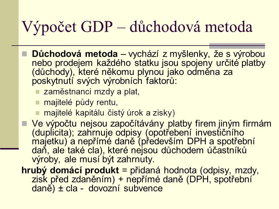 Výpočet GDP – důchodová metoda Důchodová metoda – vychází z myšlenky, že s výrobou nebo prodejem každého statku jsou spojeny určité platby (důchody),