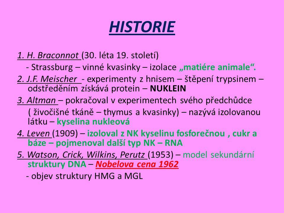 HISTORIE 1.H. Braconnot (30. léta 19.