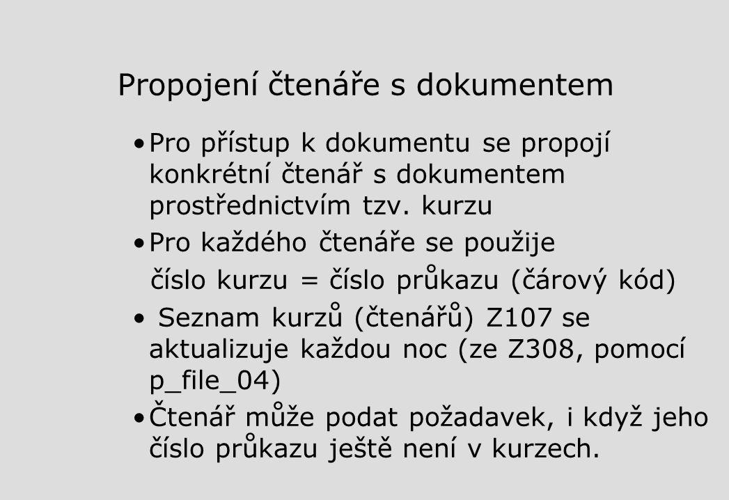 Propojení čtenáře s dokumentem Pro přístup k dokumentu se propojí konkrétní čtenář s dokumentem prostřednictvím tzv.