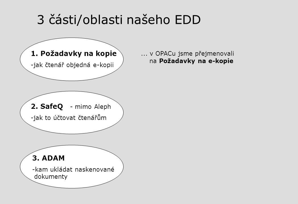 3 části/oblasti našeho EDD... v OPACu jsme přejmenovali na Požadavky na e-kopie 1.