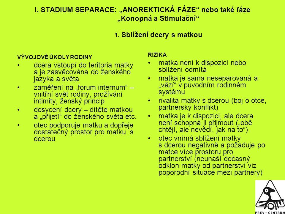 """I.STADIUM SEPARACE: """"ANOREKTICKÁ FÁZE nebo také fáze """"Konopná a Stimulační 2."""