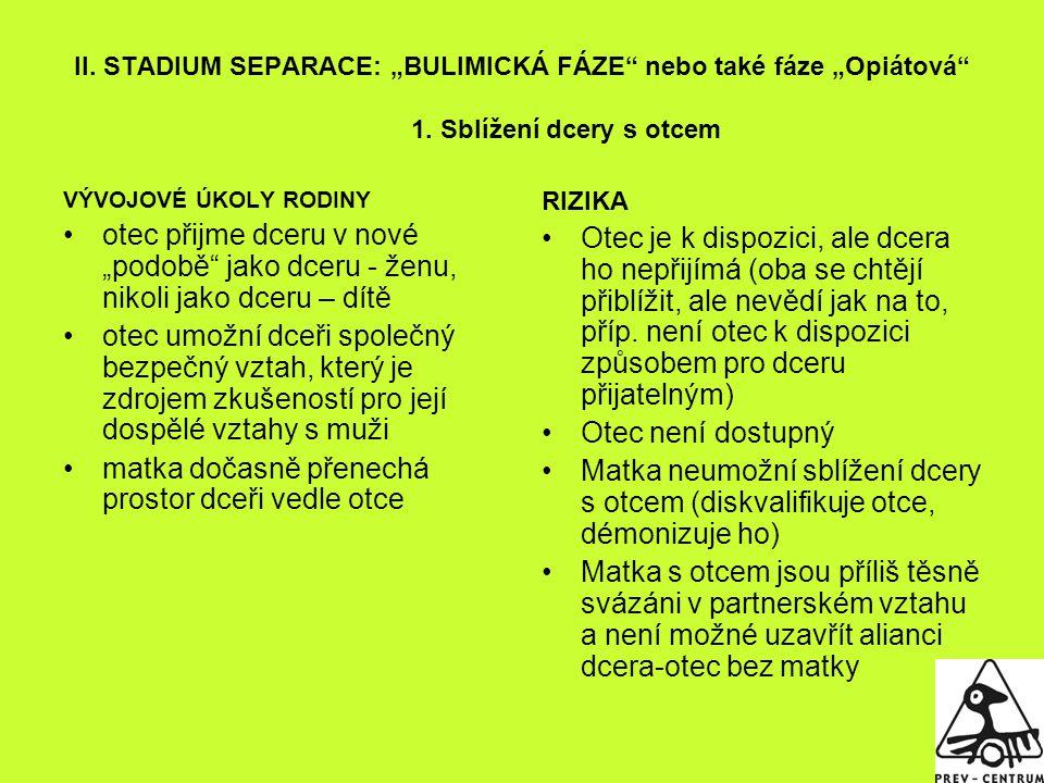 """II.STADIUM SEPARACE: """"BULIMICKÁ FÁZE nebo také fáze """"Opiátová 2."""
