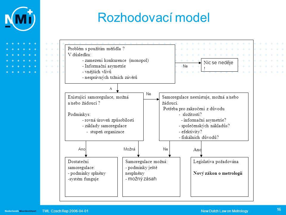 TWL Czech Rep 2006-04-01New Dutch Law on Metrology 16 Rozhodovací model Problém s použitím měřidla .