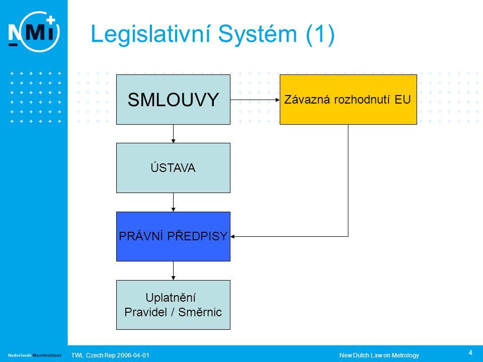 TWL Czech Rep 2006-04-01New Dutch Law on Metrology 4 Legislativní Systém (1) SMLOUVY ÚSTAVA PRÁVNÍ PŘEDPISY Uplatnění Pravidel / Směrnic Závazná rozhodnutí EU