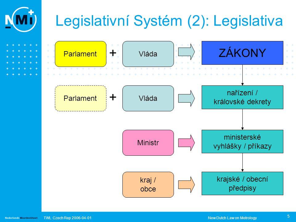 TWL Czech Rep 2006-04-01New Dutch Law on Metrology 5 Legislativní Systém (2): Legislativa ZÁKONY nařízení / královské dekrety ministerské vyhlášky / příkazy krajské / obecní předpisy ParlamentVláda ParlamentVláda Ministr kraj / obce + +
