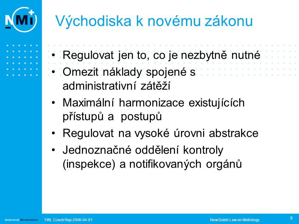TWL Czech Rep 2006-04-01New Dutch Law on Metrology 9 Východiska k novému zákonu Regulovat jen to, co je nezbytně nutné Omezit náklady spojené s administrativní zátěží Maximální harmonizace existujících přístupů a postupů Regulovat na vysoké úrovni abstrakce Jednoznačné oddělení kontroly (inspekce) a notifikovaných orgánů