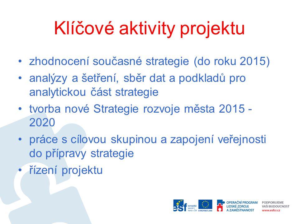 Klíčové aktivity projektu zhodnocení současné strategie (do roku 2015) analýzy a šetření, sběr dat a podkladů pro analytickou část strategie tvorba nové Strategie rozvoje města 2015 - 2020 práce s cílovou skupinou a zapojení veřejnosti do přípravy strategie řízení projektu