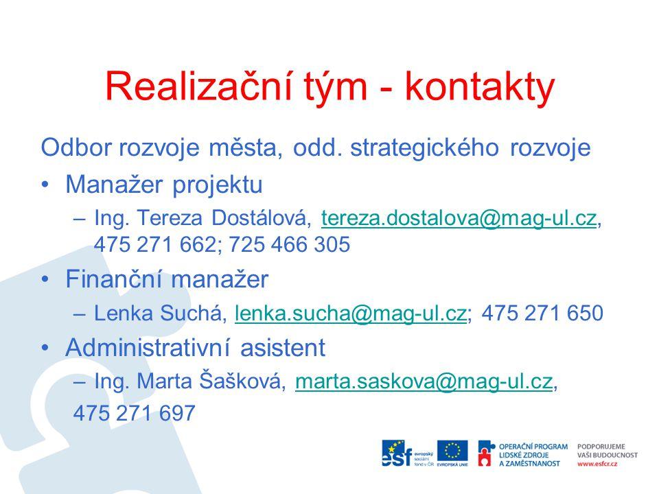 Realizační tým - kontakty Odbor rozvoje města, odd.