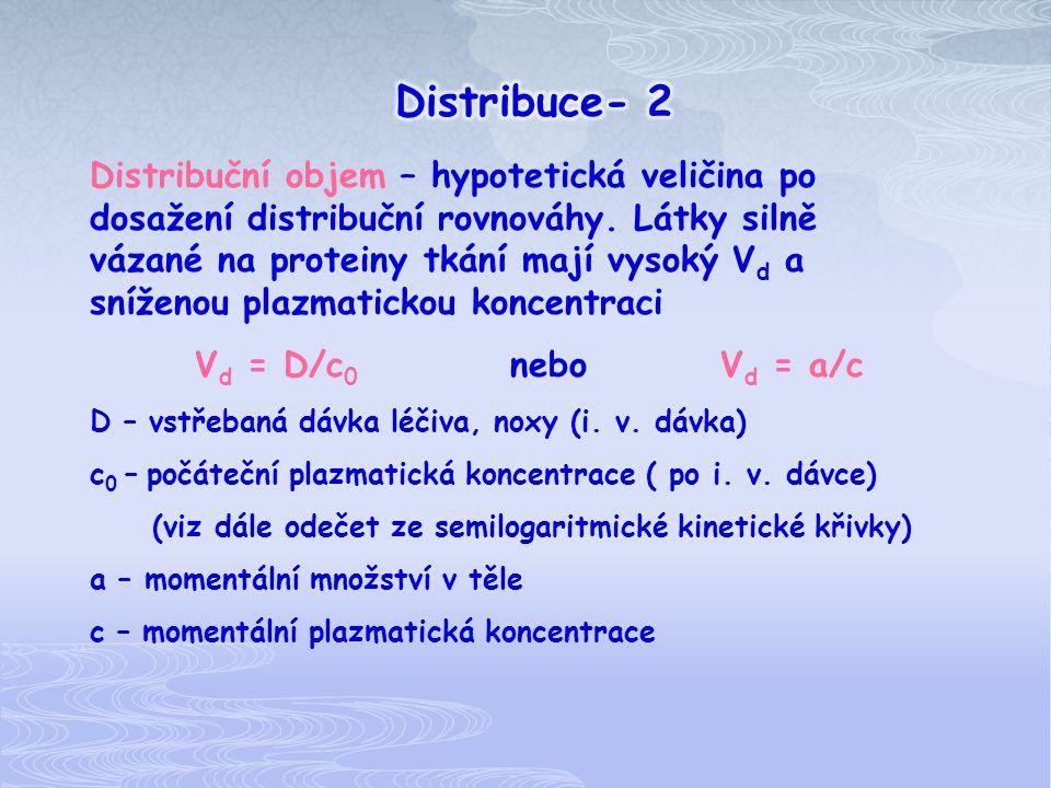 Distribuční objem – hypotetická veličina po dosažení distribuční rovnováhy. Látky silně vázané na proteiny tkání mají vysoký V d a sníženou plazmatick