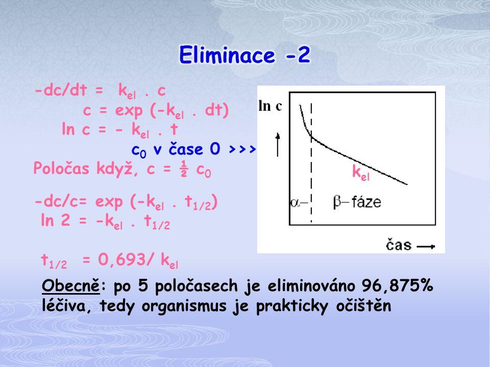 -dc/dt = k el. c c = exp (-k el. dt) ln c = - k el. t c 0 v čase 0 ››› Poločas když, c = ½ c 0 -dc/c= exp (-k el. t 1/2 ) ln 2 = -k el. t 1/2 t 1/2 =