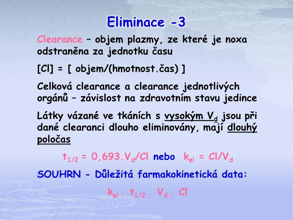 Clearance – objem plazmy, ze které je noxa odstraněna za jednotku času [Cl] = [ objem/(hmotnost.čas) ] Celková clearance a clearance jednotlivých orgá