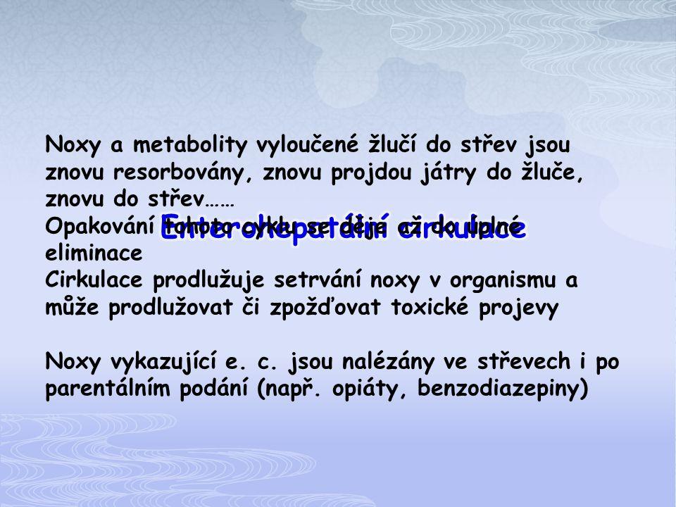 Noxy a metabolity vyloučené žlučí do střev jsou znovu resorbovány, znovu projdou játry do žluče, znovu do střev…… Opakování tohoto cyklu se děje až do
