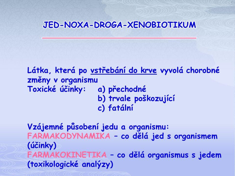 Látka, která po vstřebání do krve vyvolá chorobné změny v organismu Toxické účinky: a) přechodné b) trvale poškozující c) fatální Vzájemné působení je