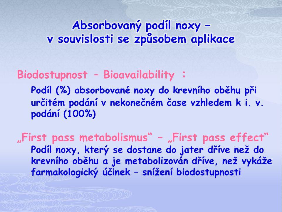 """Biodostupnost – Bioavailability : Podíl (%) absorbované noxy do krevního oběhu při určitém podání v nekonečném čase vzhledem k i. v. podání (100%) """"Fi"""