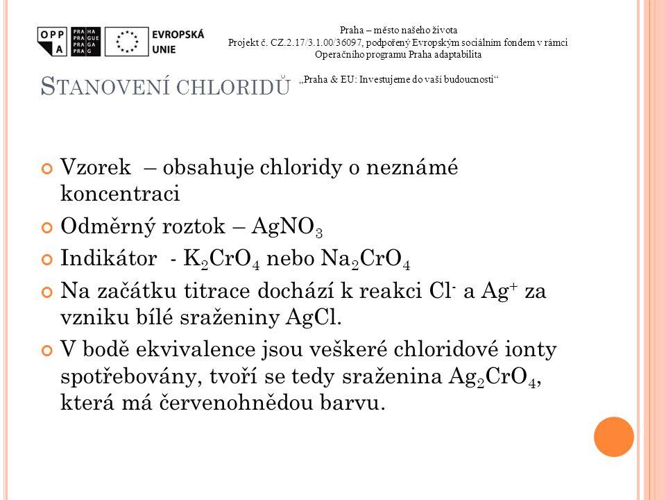 S TANOVENÍ CHLORIDŮ Vzorek – obsahuje chloridy o neznámé koncentraci Odměrný roztok – AgNO 3 Indikátor - K 2 CrO 4 nebo Na 2 CrO 4 Na začátku titrace