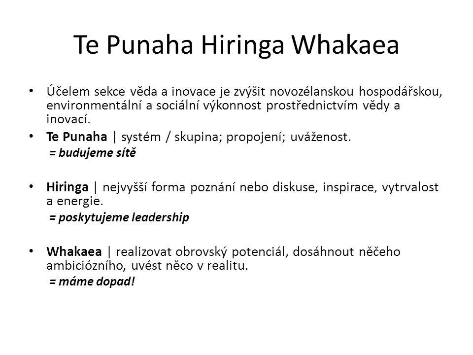 Te Punaha Hiringa Whakaea Účelem sekce věda a inovace je zvýšit novozélanskou hospodářskou, environmentální a sociální výkonnost prostřednictvím vědy a inovací.
