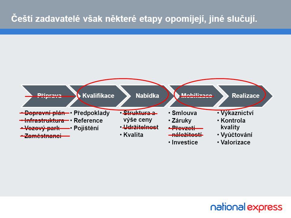 Čeští zadavatelé však některé etapy opomíjejí, jiné slučují.