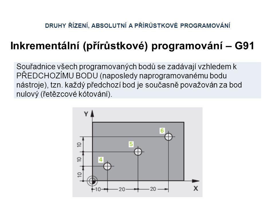 DRUHY ŘÍZENÍ, ABSOLUTNÍ A PŘÍRŮSTKOVÉ PROGRAMOVÁNÍ Inkrementální (přírůstkové) programování – G91 Souřadnice všech programovaných bodů se zadávají vzh