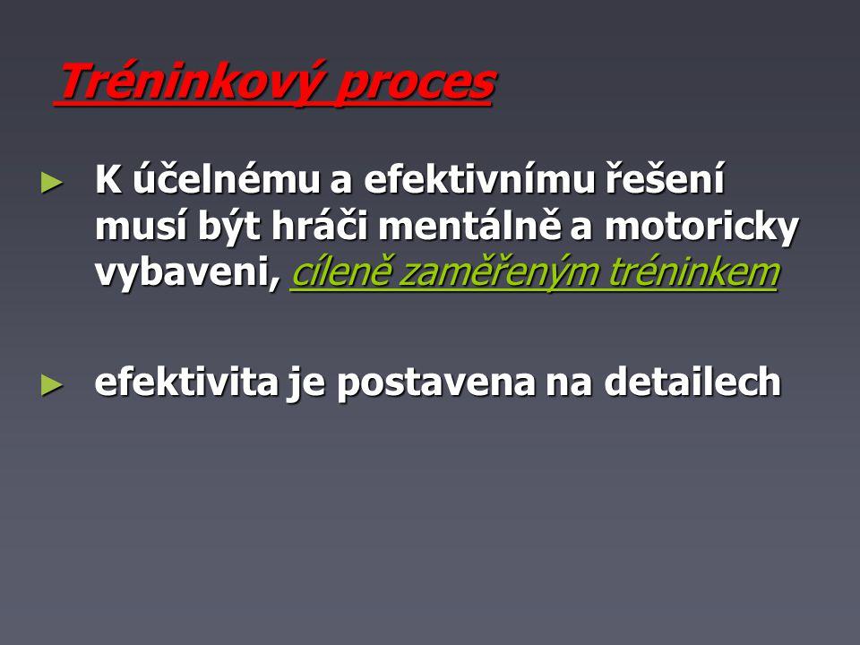 Tréninkový proces ► K účelnému a efektivnímu řešení musí být hráči mentálně a motoricky vybaveni, cíleně zaměřeným tréninkem ► efektivita je postavena
