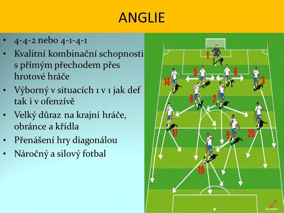 ANGLIE 4-4-2 nebo 4-1-4-1 Kvalitní kombinační schopnosti s přímým přechodem přes hrotové hráče Výborný v situacích 1 v 1 jak def tak i v ofenzívě Velk